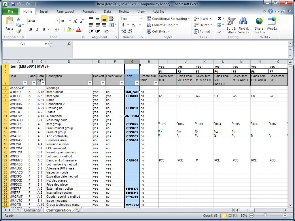 visualisation software